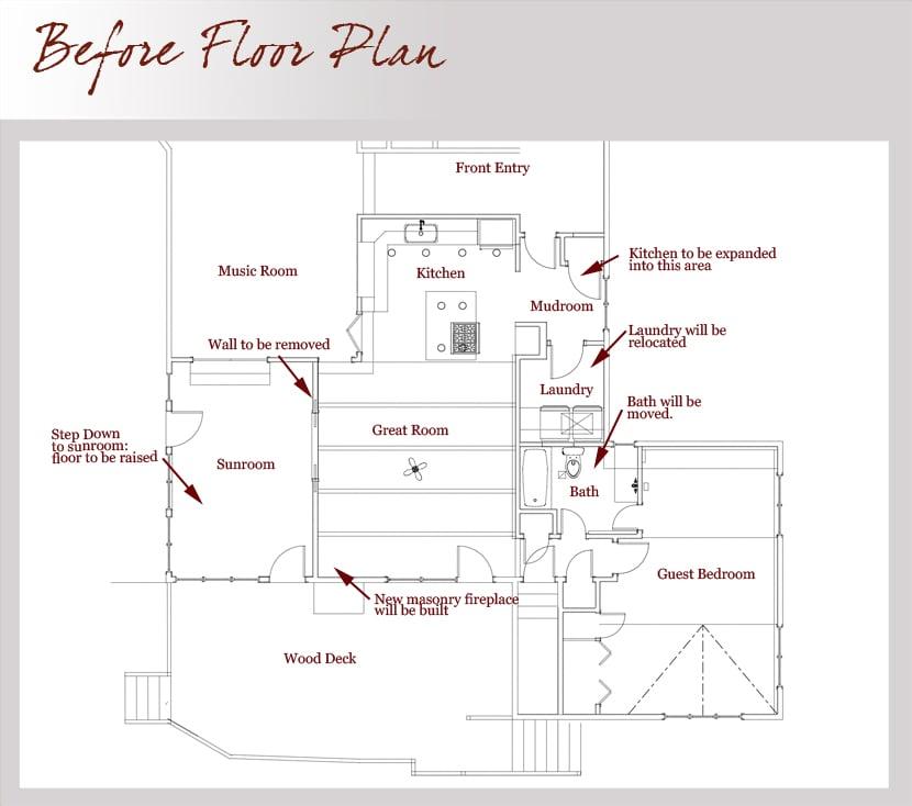 C before plan 830