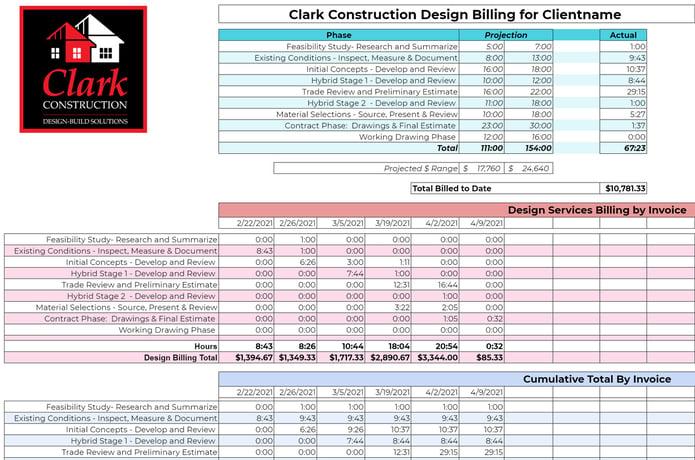 Design Billing Sample