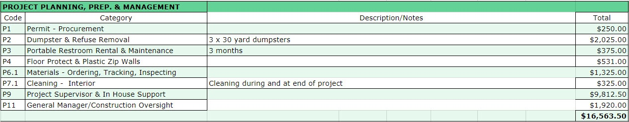 Project Planning 2