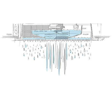 kohler real rain diagram 2