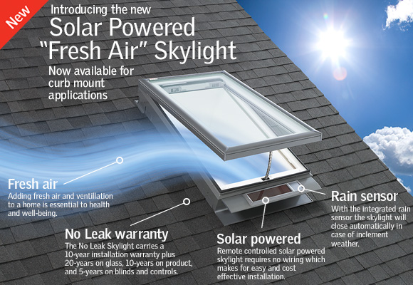 Velux Solar Skylight details